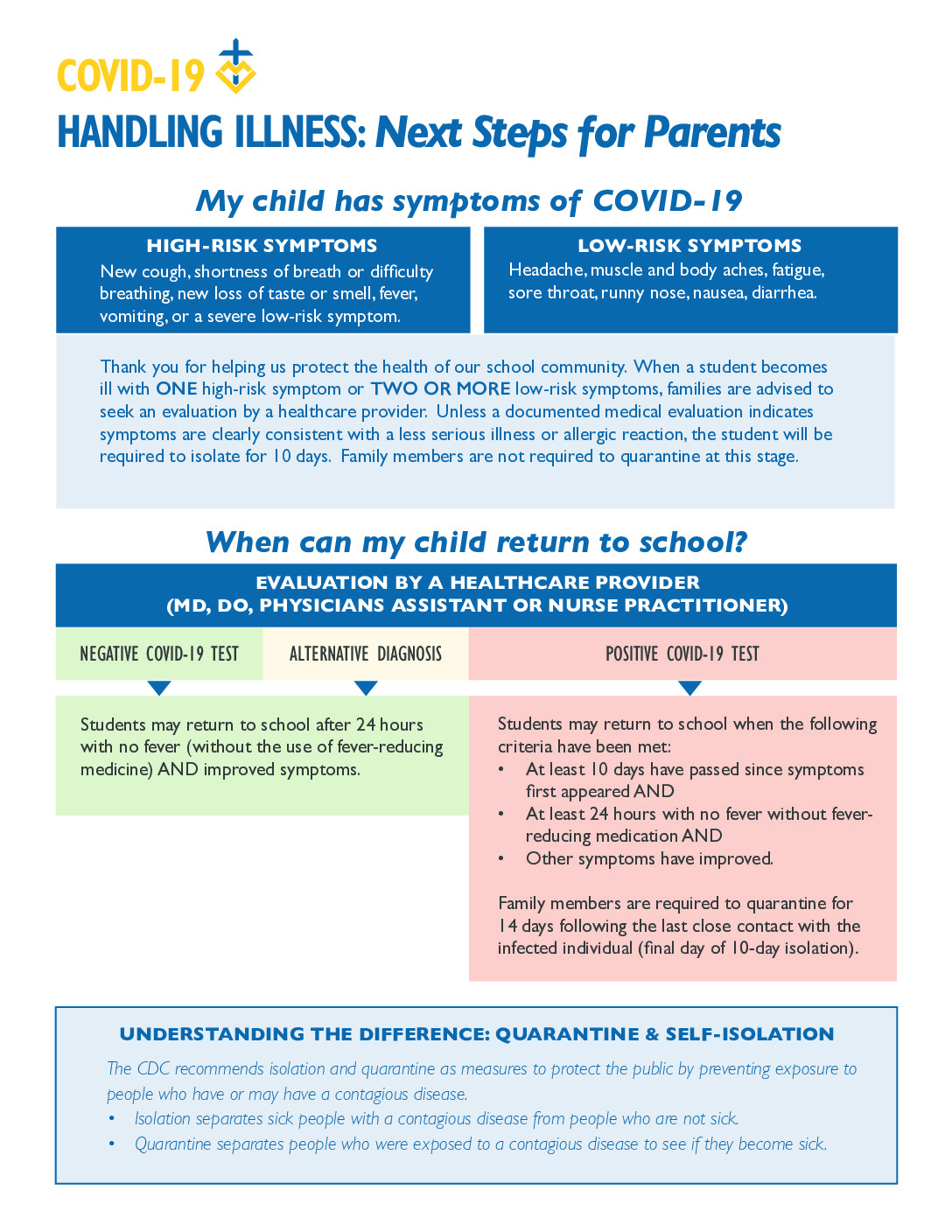thumbnail of Handling Illness_Next Steps for Parents